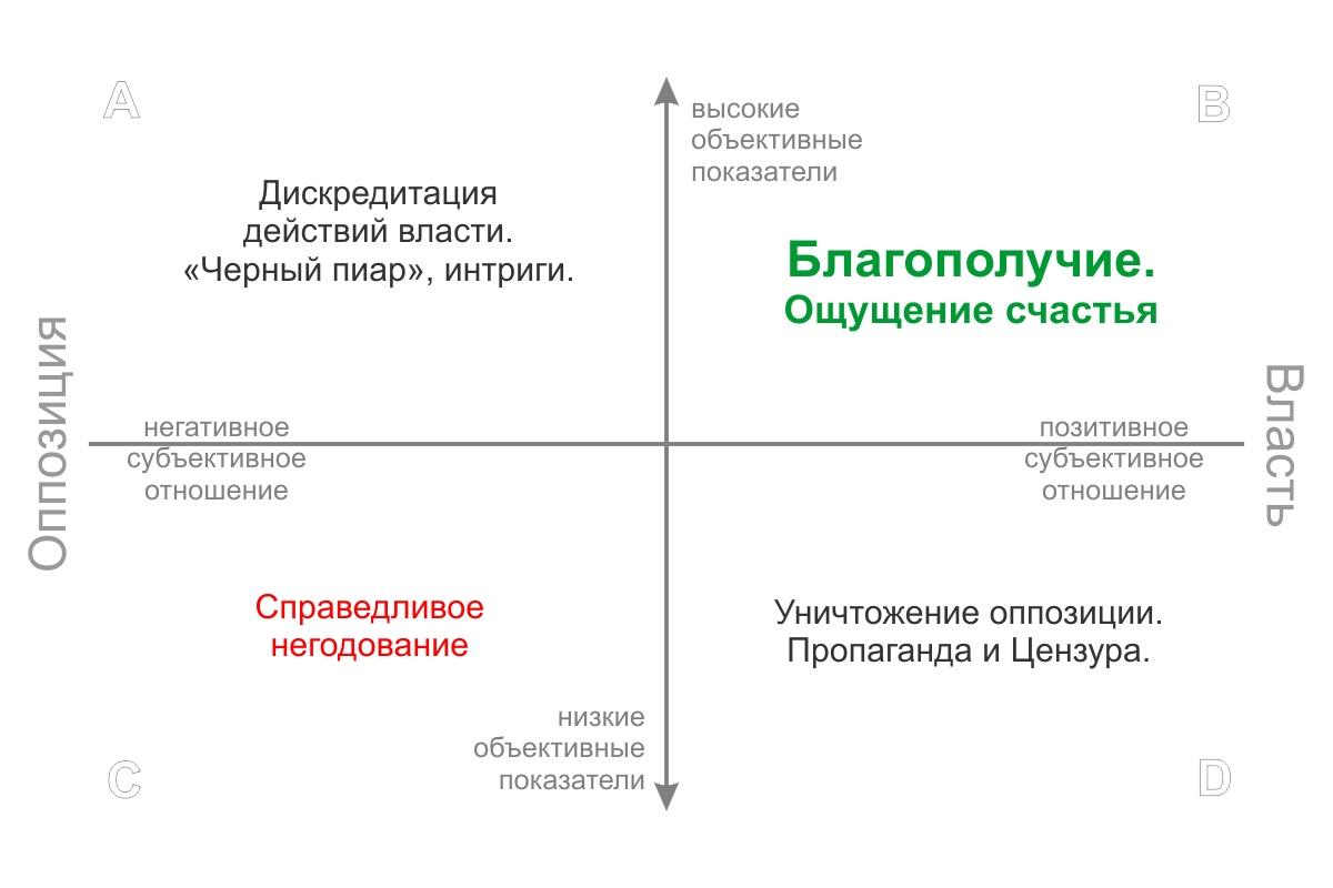 Diagramm_1200